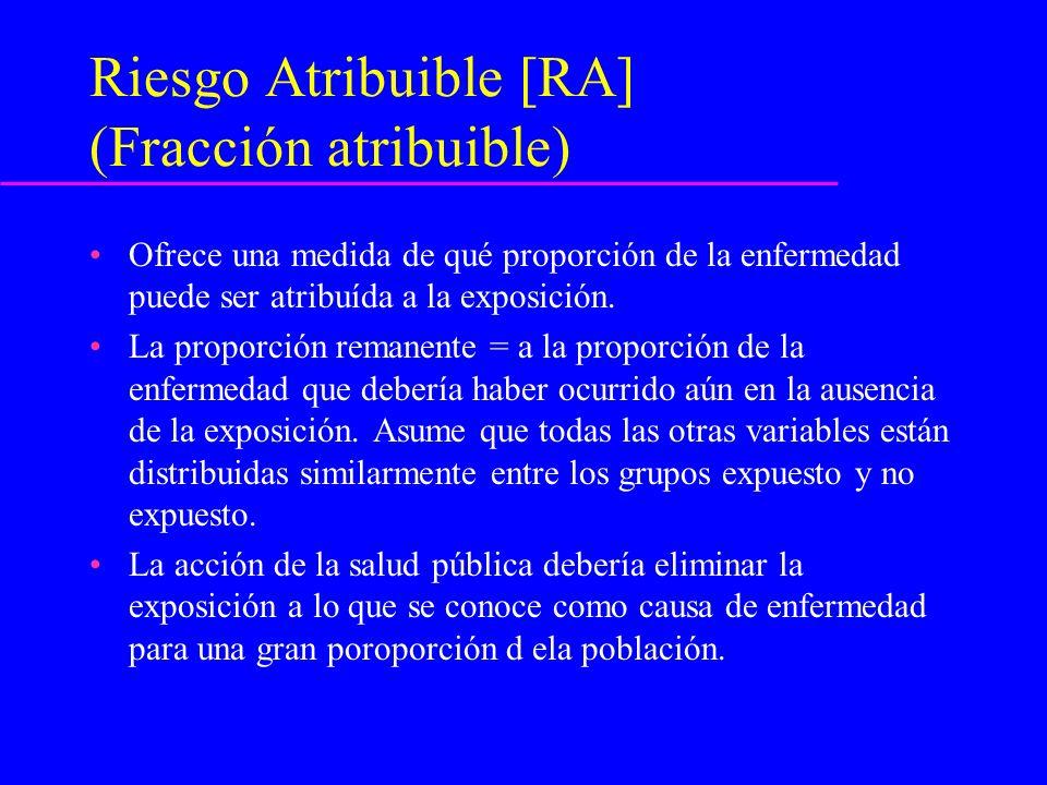 Riesgo Atribuible [RA] (Fracción atribuible)
